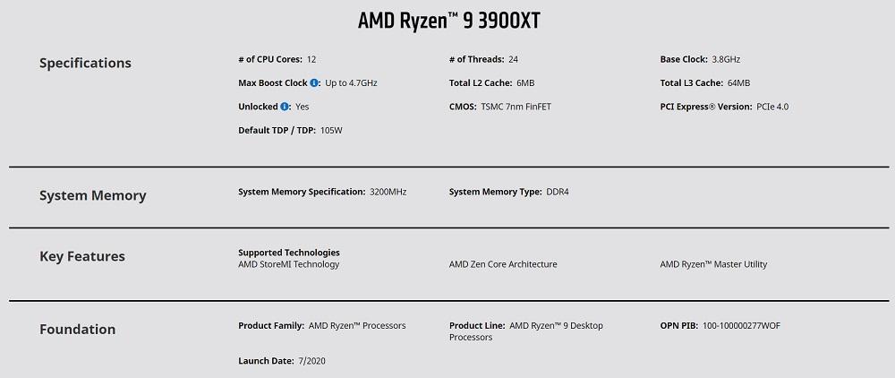 AMD Ryzen 9 3900XT 12 Core AM4 CPU no fan